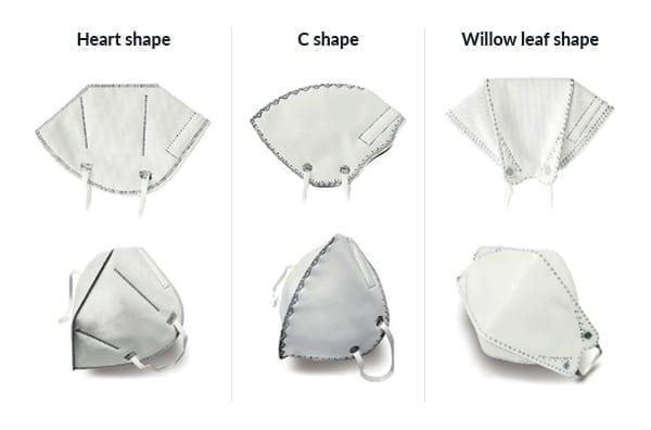 FFP2 Particulate Respirator Mask – 63013